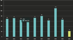 Worksafe NZ Fatalities - August 2021